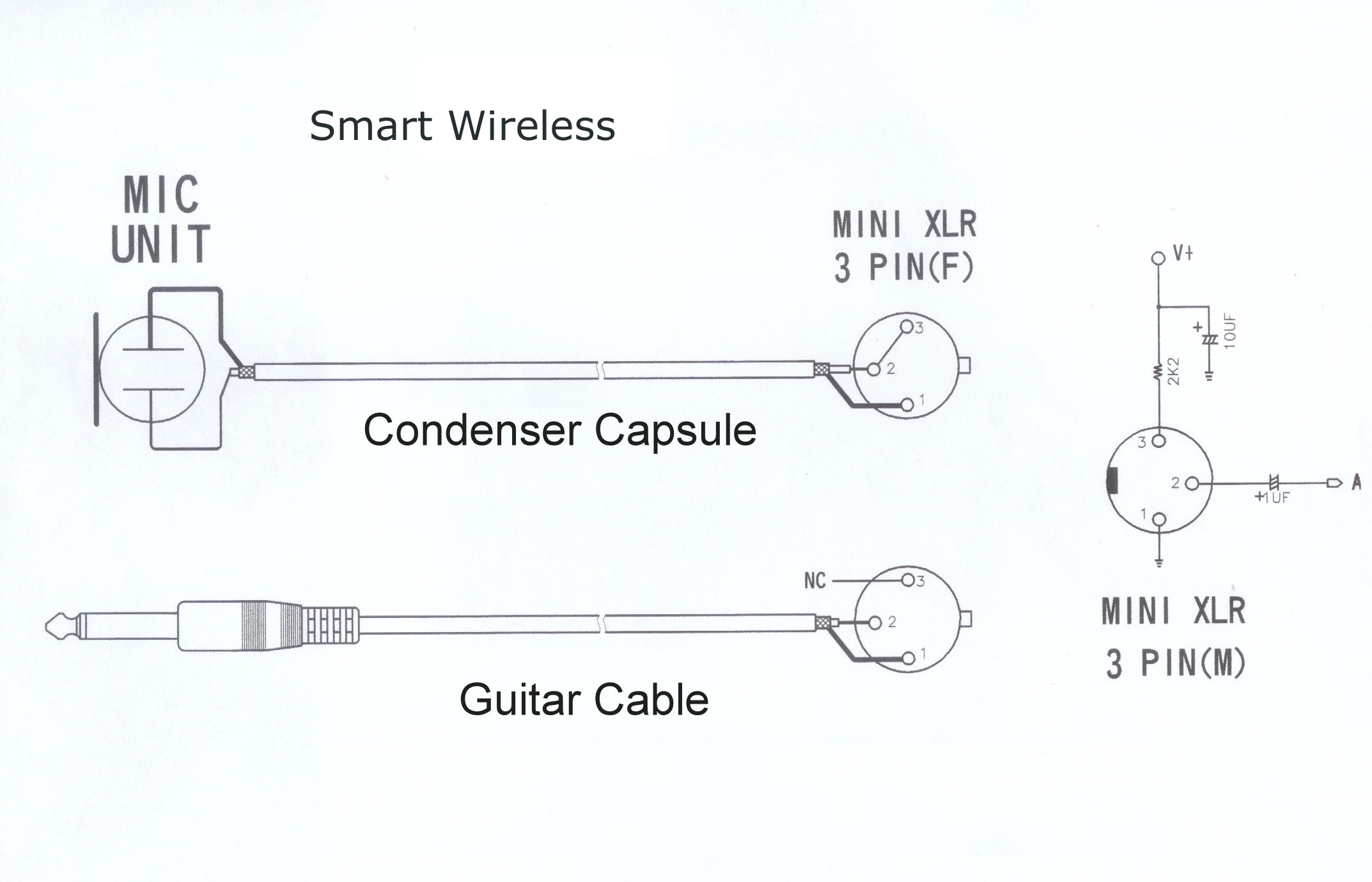 xlr balanced phone unbalanced jpg XLR Microphone Cable Wiring Diagram 4 Pin XLR Pinout shure 4 pin mini xlr wiring diagram