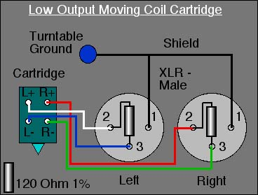 Cable designed for being cut into standard mic cables may have 2 pairs of wire and a shield around the outside in that case pair the colors together and ... : xlr connector wiring diagram  - jdmop.com