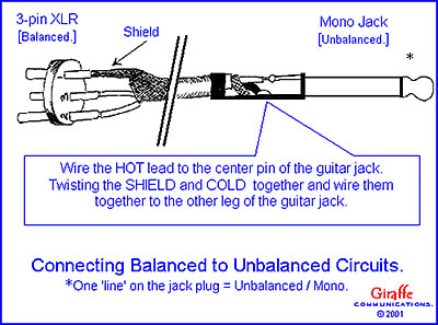 XLR Cable 1 mic cable wiring diagram iphone 5 plug wire diagram \u2022 wiring balanced to unbalanced wiring diagram at virtualis.co
